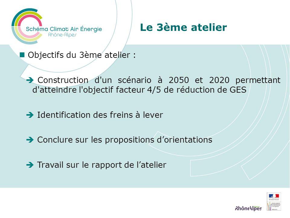 Le 3ème atelier Objectifs du 3ème atelier : Construction d un scénario à 2050 et 2020 permettant d atteindre l objectif facteur 4/5 de réduction de GES Identification des freins à lever Conclure sur les propositions dorientations Travail sur le rapport de latelier