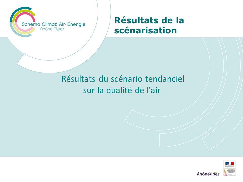 Résultats de la scénarisation Résultats du scénario tendanciel sur la qualité de l'air