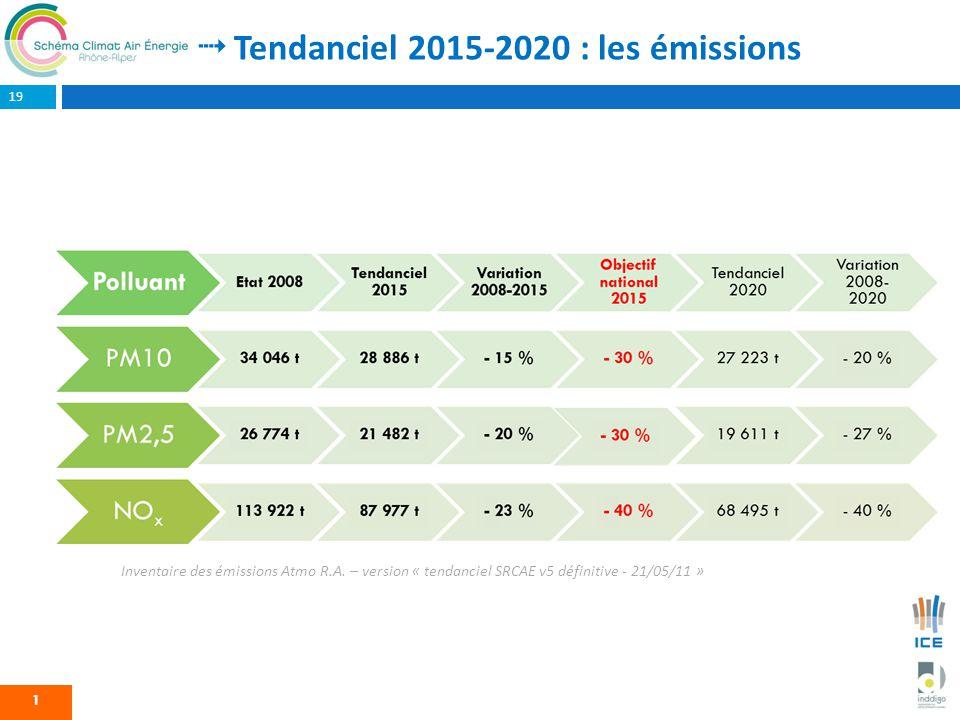 Tendanciel 2015-2020 : les émissions 1 Inventaire des émissions Atmo R.A. – version « tendanciel SRCAE v5 définitive - 21/05/11 » 19