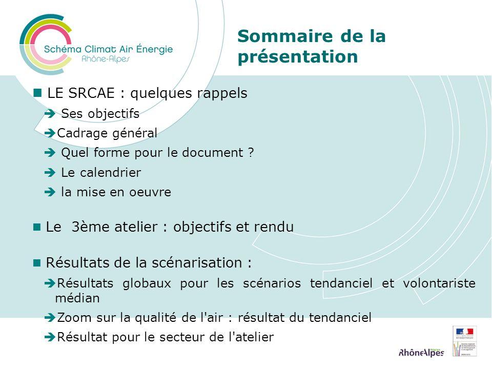 Sommaire de la présentation LE SRCAE : quelques rappels Ses objectifs Cadrage général Quel forme pour le document ? Le calendrier la mise en oeuvre Le