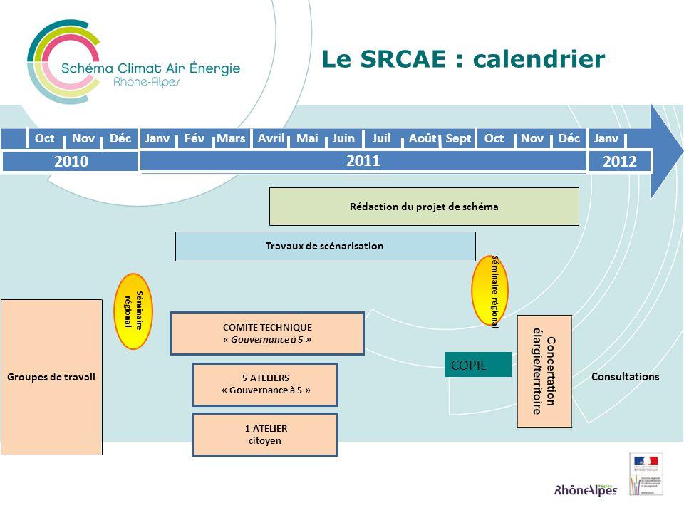 Le SRCAE : calendrier COMITE TECHNIQUE « Gouvernance à 5 » 2010 2011 Oct JanvAvrilJuil Oct Janv 2012 Séminaire régional Travaux de scénarisation Rédac