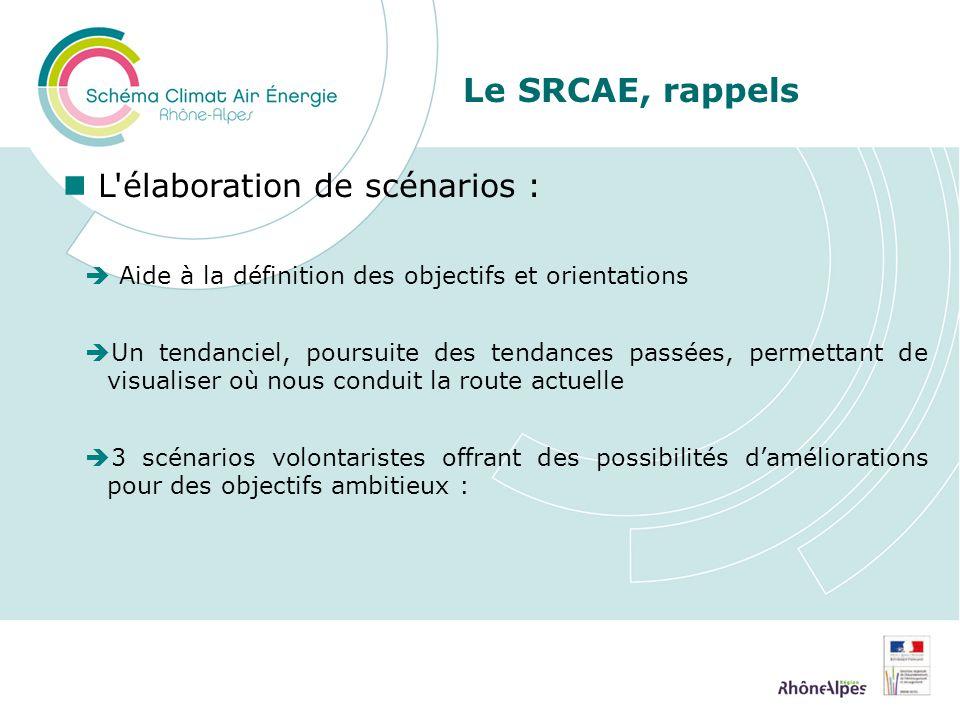 Le SRCAE, rappels L'élaboration de scénarios : Aide à la définition des objectifs et orientations Un tendanciel, poursuite des tendances passées, perm