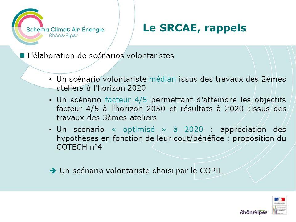Le SRCAE, rappels L'élaboration de scénarios volontaristes Un scénario volontariste médian issus des travaux des 2èmes ateliers à l'horizon 2020 Un sc
