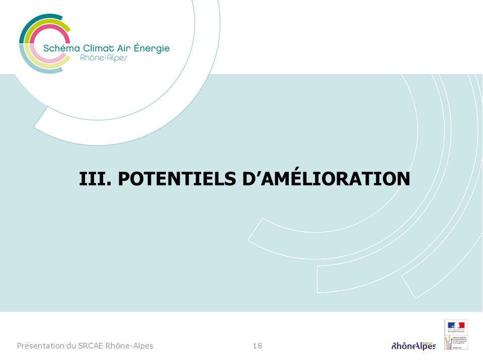 III. POTENTIELS DAMÉLIORATION Présentation du SRCAE Rhône-Alpes18