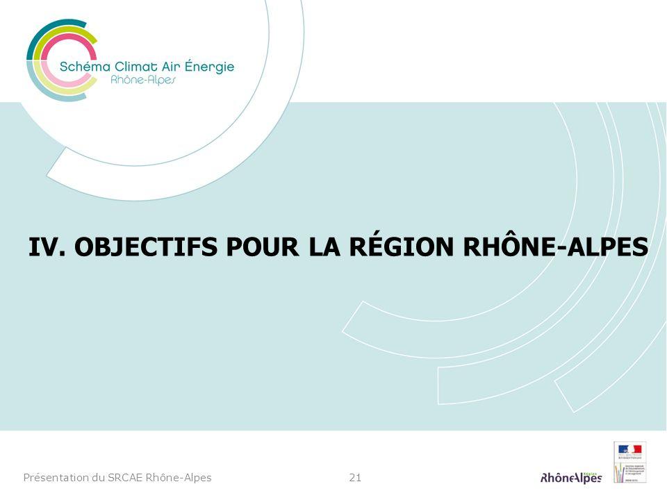 IV. OBJECTIFS POUR LA RÉGION RHÔNE-ALPES Présentation du SRCAE Rhône-Alpes21