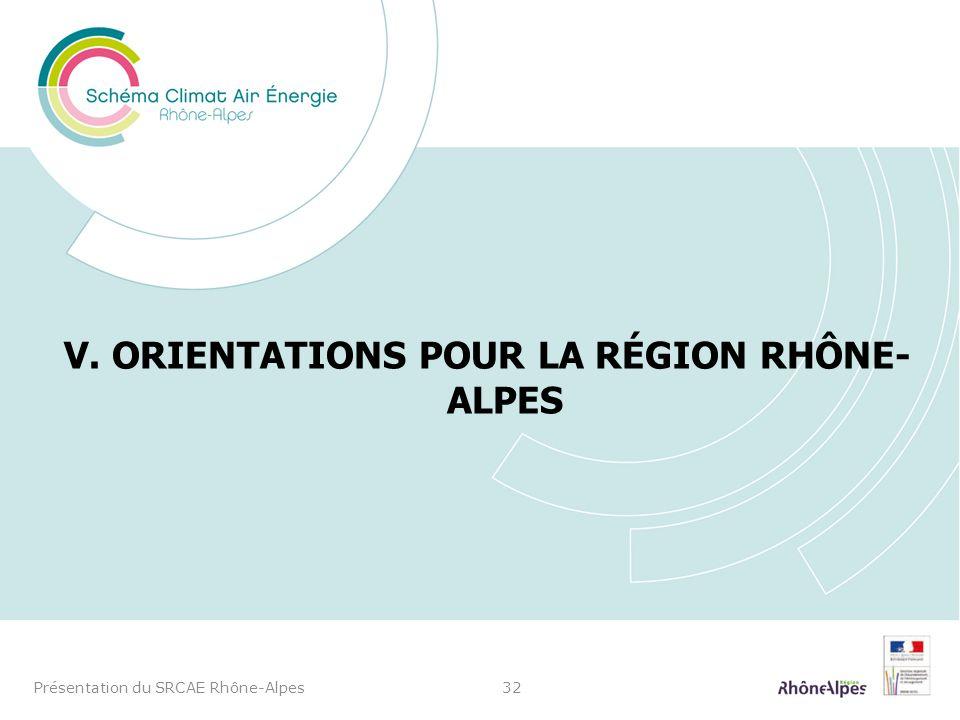 V. ORIENTATIONS POUR LA RÉGION RHÔNE- ALPES Présentation du SRCAE Rhône-Alpes32