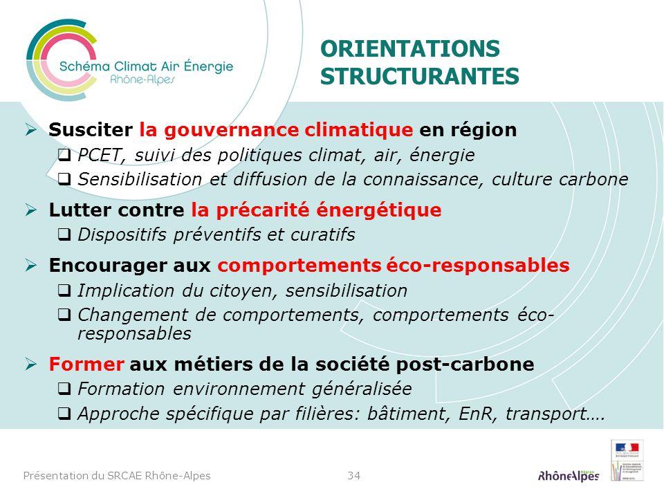 Susciter la gouvernance climatique en région PCET, suivi des politiques climat, air, énergie Sensibilisation et diffusion de la connaissance, culture