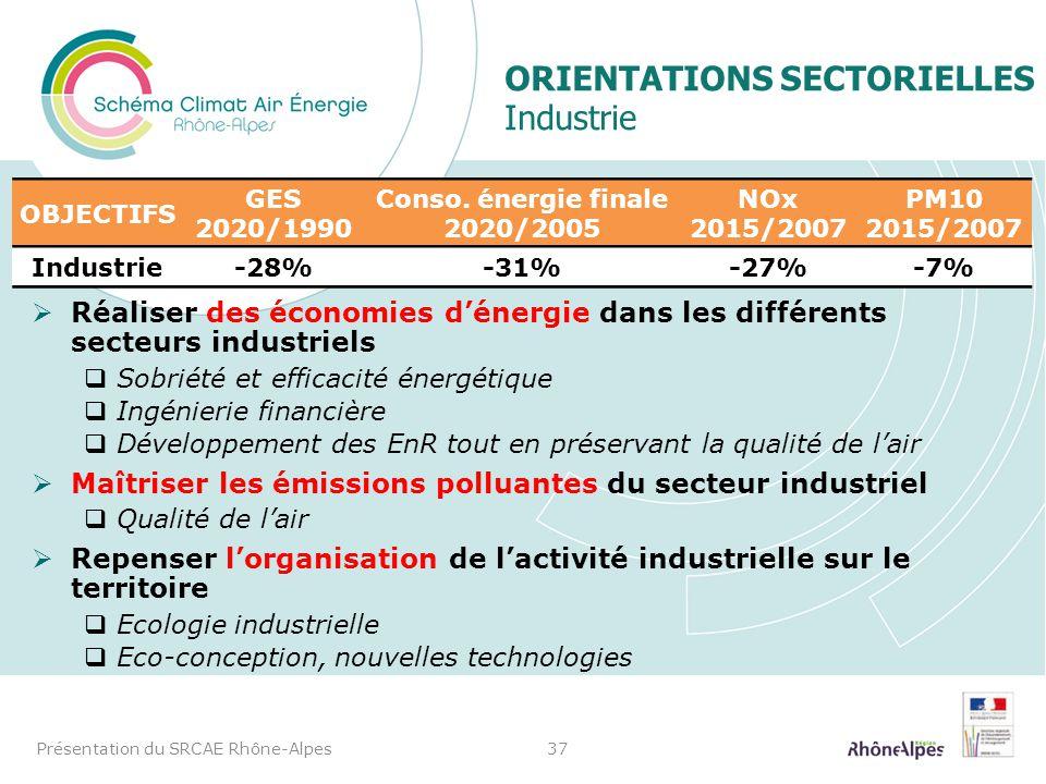 Réaliser des économies dénergie dans les différents secteurs industriels Sobriété et efficacité énergétique Ingénierie financière Développement des En