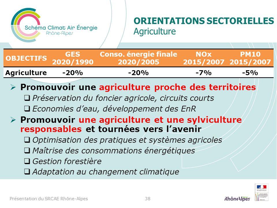 Promouvoir une agriculture proche des territoires Préservation du foncier agricole, circuits courts Economies deau, développement des EnR Promouvoir u