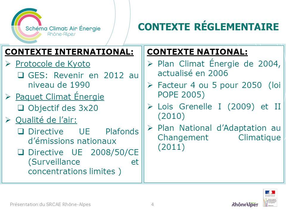 CONTEXTE RÉGLEMENTAIRE Présentation du SRCAE Rhône-Alpes4 CONTEXTE INTERNATIONAL: Protocole de Kyoto GES: Revenir en 2012 au niveau de 1990 Paquet Cli