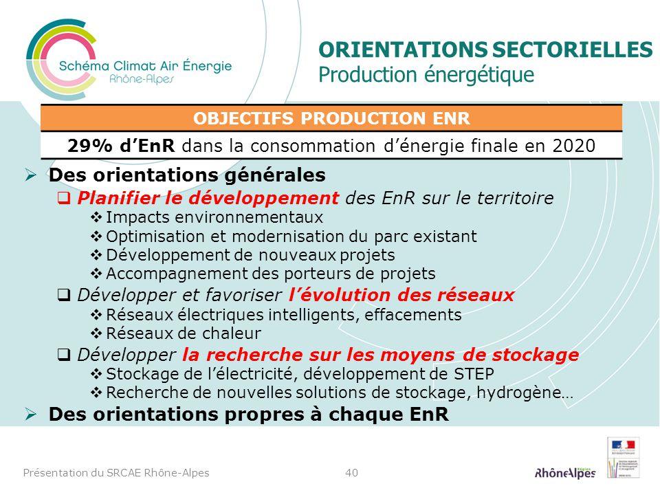 Des orientations générales Planifier le développement des EnR sur le territoire Impacts environnementaux Optimisation et modernisation du parc existan