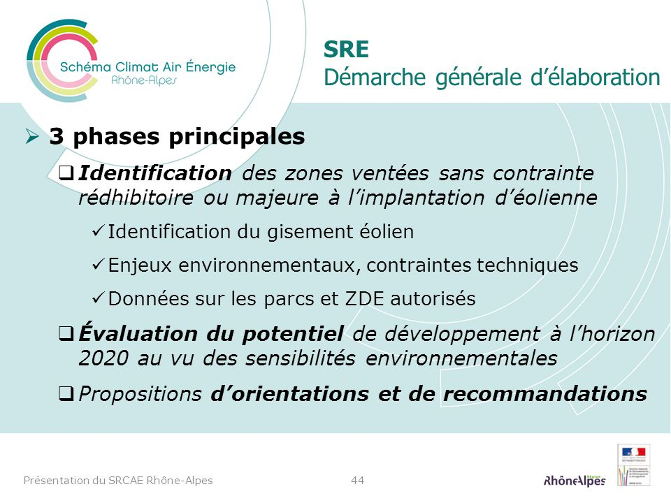SRE Démarche générale délaboration 3 phases principales Identification des zones ventées sans contrainte rédhibitoire ou majeure à limplantation déoli