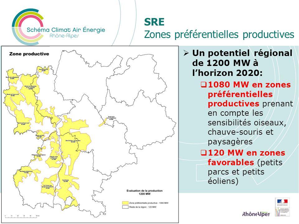 SRE Zones préférentielles productives Un potentiel régional de 1200 MW à lhorizon 2020: 1080 MW en zones préférentielles productives prenant en compte