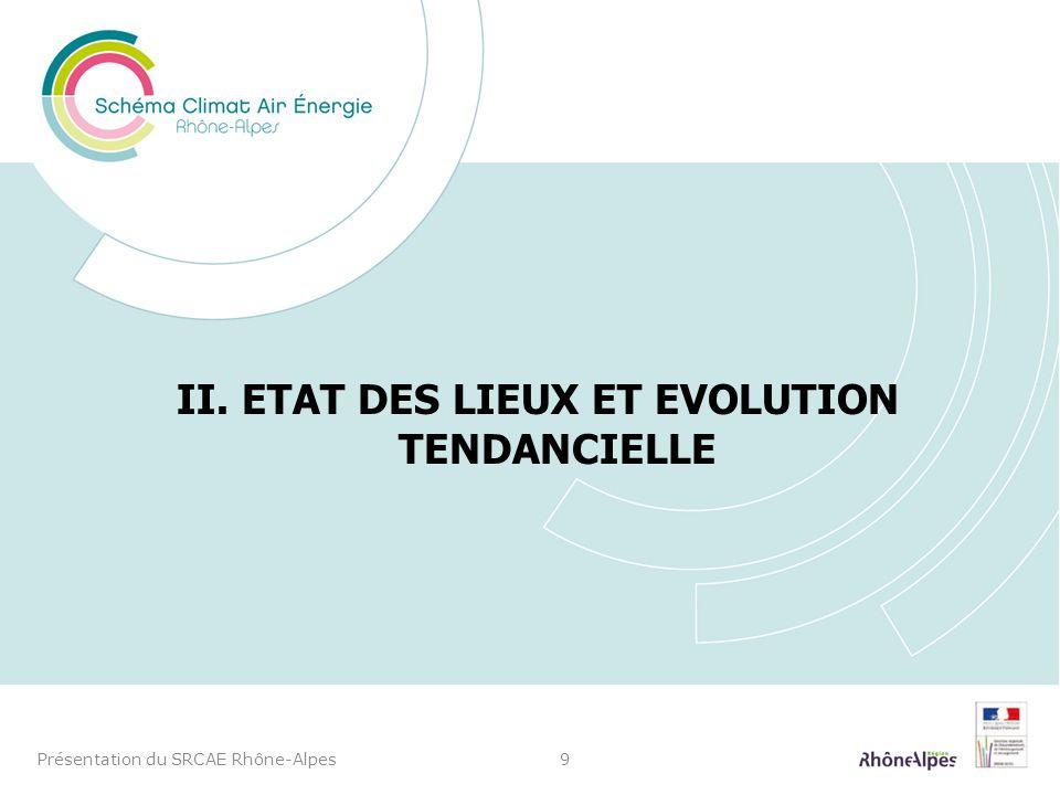 ETAT DES LIEUX Consommation dénergie finale en 2005 17 Mtep en 2005 10,6% de la consommation nationale Importance des produits pétroliers 3 principaux secteurs consommateurs: Industrie Bâtiment Transports Présentation du SRCAE Rhône-Alpes10