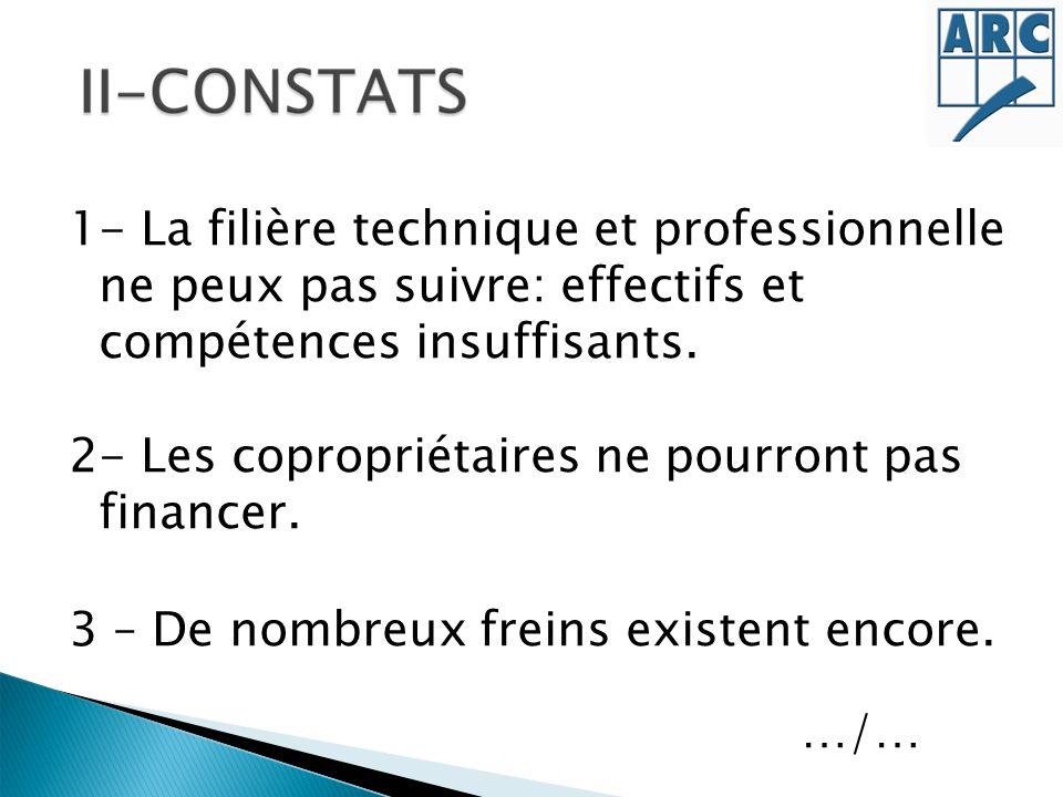 1- La filière technique et professionnelle ne peux pas suivre: effectifs et compétences insuffisants. 2- Les copropriétaires ne pourront pas financer.