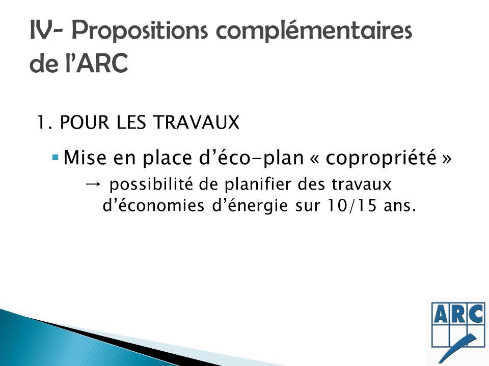IV- Propositions complémentaires de lARC 1. POUR LES TRAVAUX Mise en place déco-plan « copropriété » possibilité de planifier des travaux déconomies d