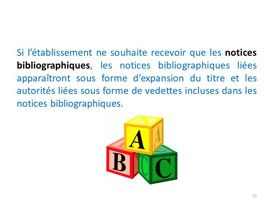 Si létablissement ne souhaite recevoir que les notices bibliographiques, les notices bibliographiques liées apparaîtront sous forme dexpansion du titr