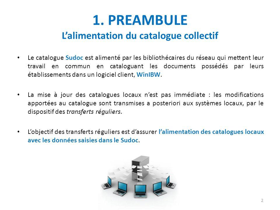 1. PREAMBULE Lalimentation du catalogue collectif Le catalogue Sudoc est alimenté par les bibliothécaires du réseau qui mettent leur travail en commun