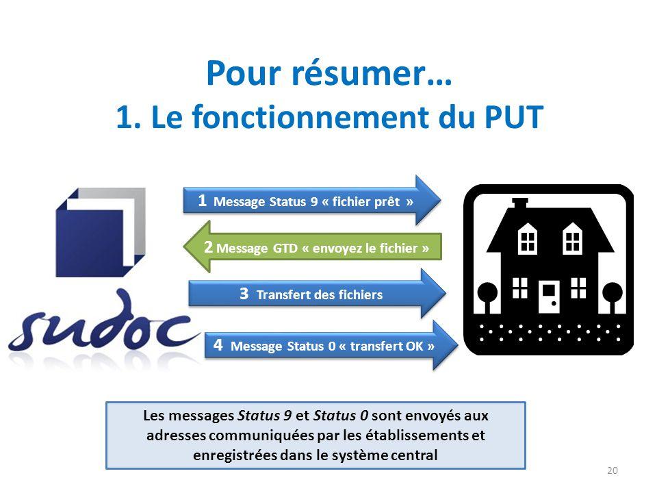 Pour résumer… 1. Le fonctionnement du PUT 3 Transfert des fichiers 1 Message Status 9 « fichier prêt » 2 Message GTD « envoyez le fichier » 4 Message