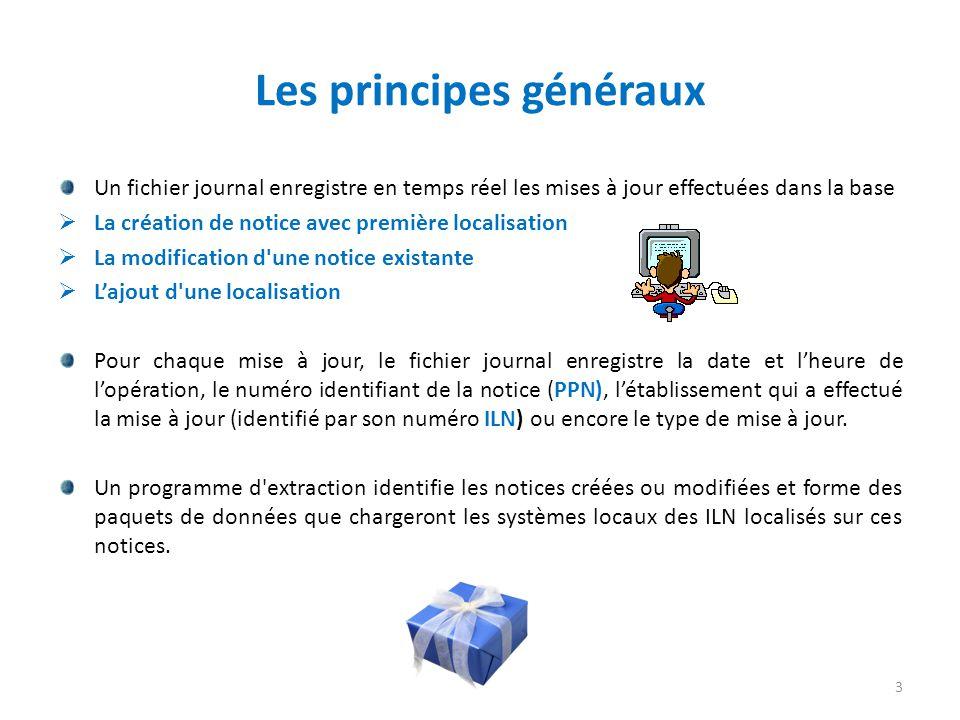Les principes généraux Un fichier journal enregistre en temps réel les mises à jour effectuées dans la base La création de notice avec première locali