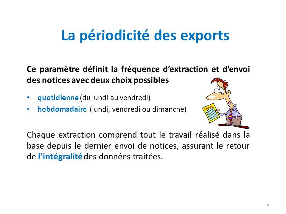 La périodicité des exports Ce paramètre définit la fréquence dextraction et denvoi des notices avec deux choix possibles quotidienne (du lundi au vend