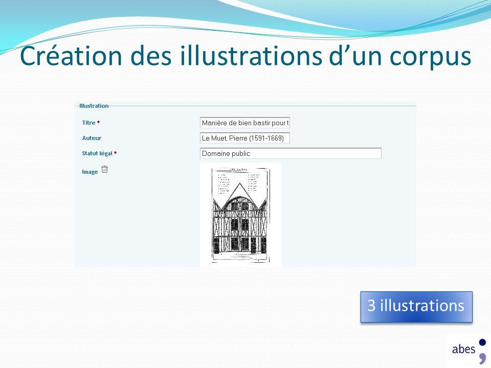 Création des illustrations dun corpus 3 illustrations