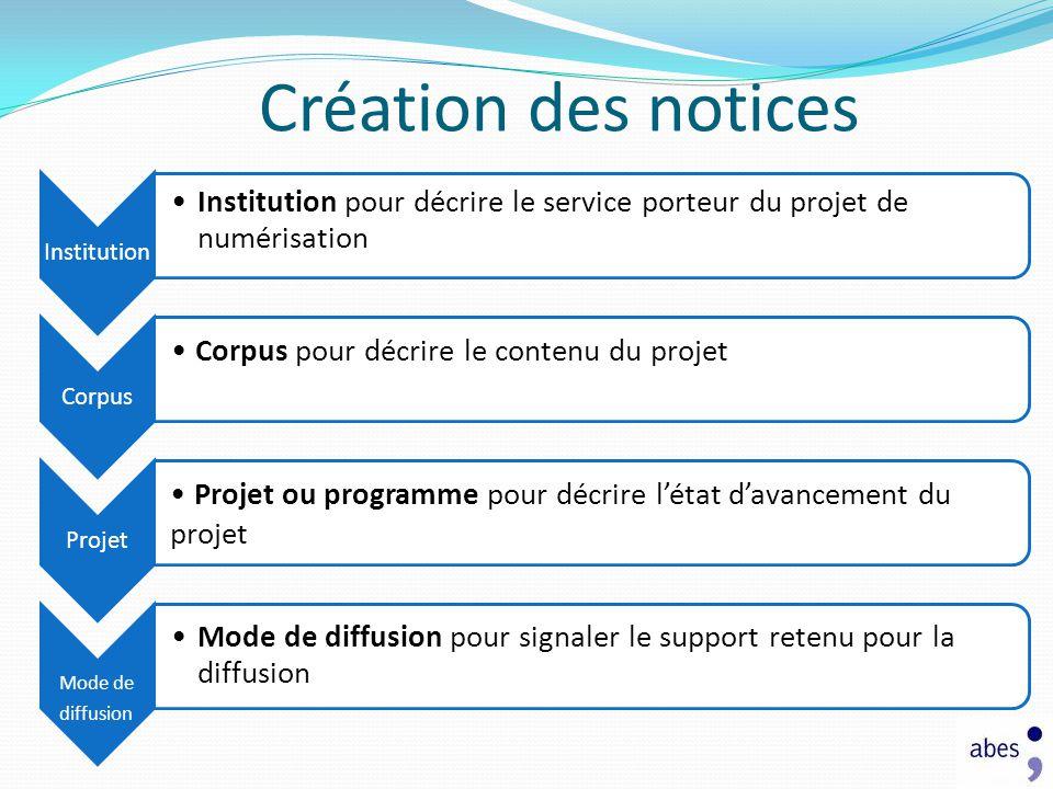 Création des notices Institution Institution pour décrire le service porteur du projet de numérisation Corpus Corpus pour décrire le contenu du projet