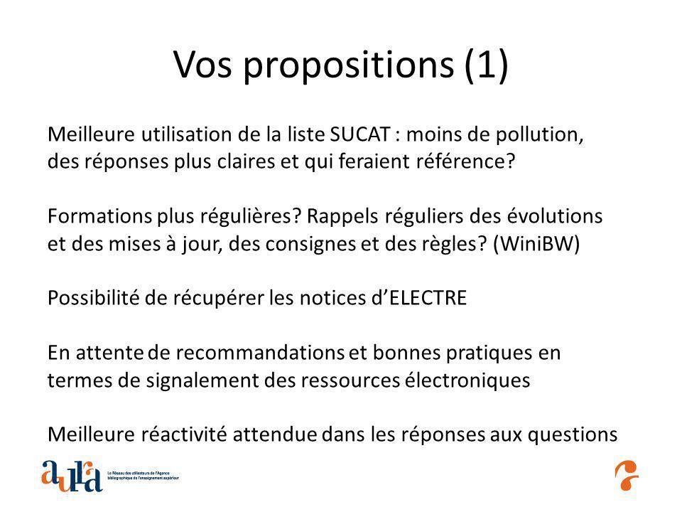Vos propositions (1) Meilleure utilisation de la liste SUCAT : moins de pollution, des réponses plus claires et qui feraient référence.