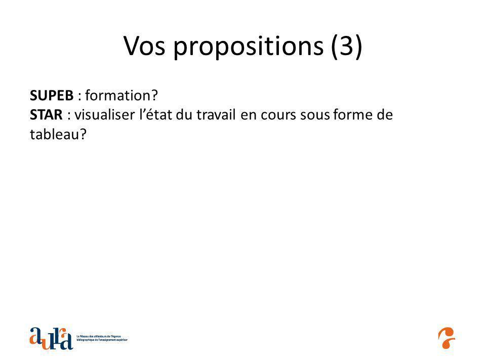 Vos propositions (3) SUPEB : formation.