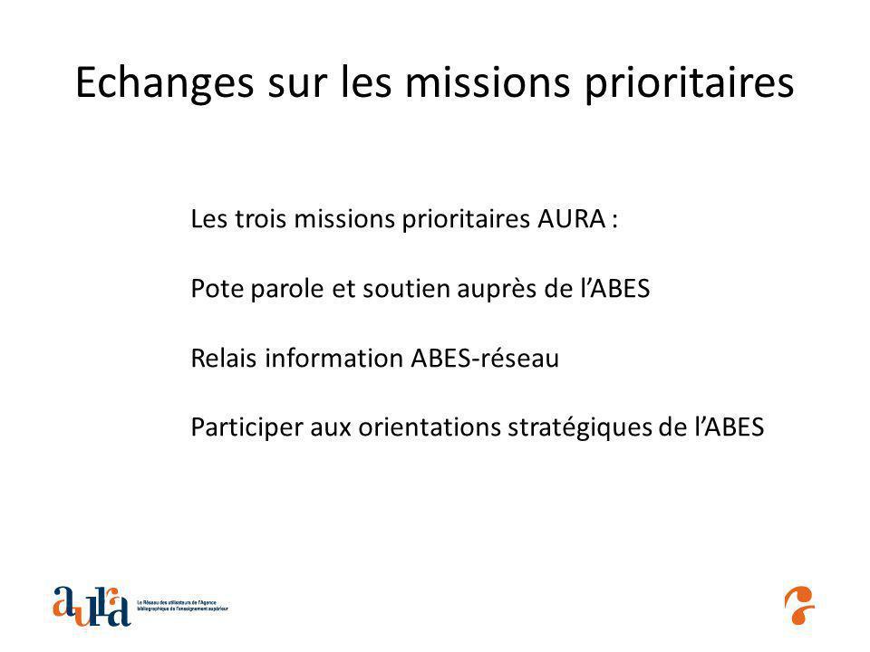 Echanges sur les missions prioritaires Les trois missions prioritaires AURA : Pote parole et soutien auprès de lABES Relais information ABES-réseau Participer aux orientations stratégiques de lABES