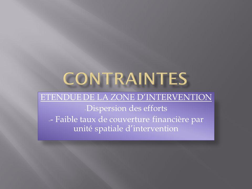 ETENDUE DE LA ZONE DINTERVENTION - Dispersion des efforts - - Faible taux de couverture financière par unité spatiale dintervention