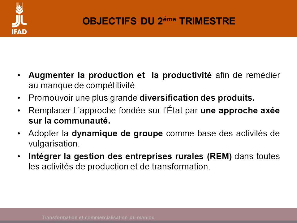 Cassava processing and marketing OBJECTIFS DU 2 éme TRIMESTRE Augmenter la production et la productivité afin de remédier au manque de compétitivité.