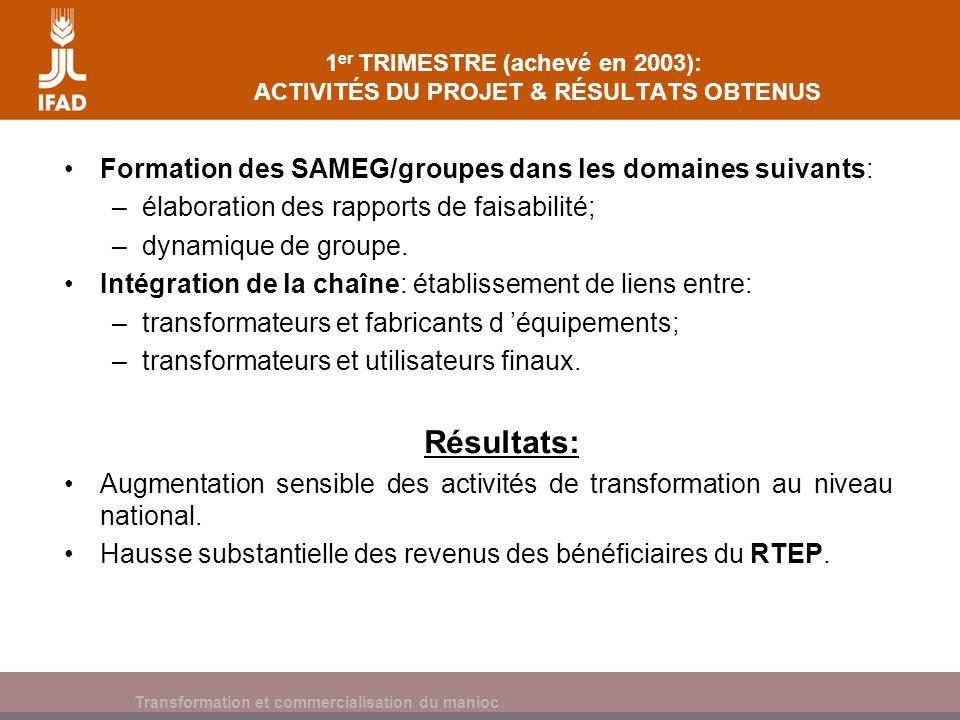 Cassava processing and marketing 1 er TRIMESTRE (achevé en 2003): CONTRAINTES La transformation et la commercialisation ont été les points les plus faibles de la mise en œuvre du projet.