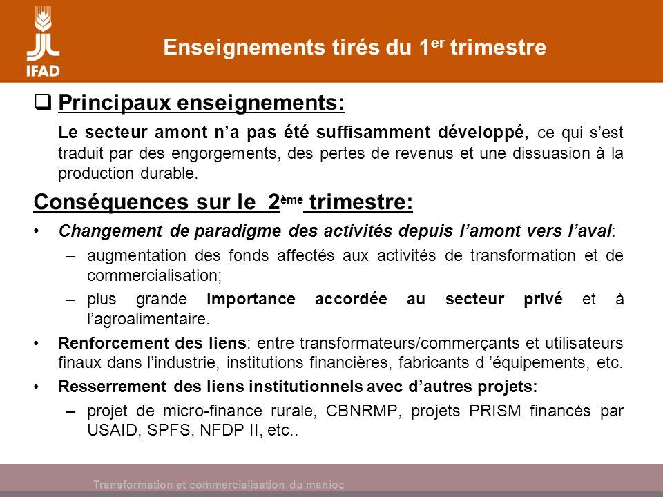 Cassava processing and marketing Enseignements tirés du 1 er trimestre Principaux enseignements: Le secteur amont na pas été suffisamment développé, c