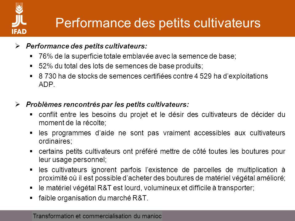 Cassava processing and marketing Performance des petits cultivateurs Performance des petits cultivateurs: 76% de la superficie totale emblavée avec la semence de base; 52% du total des lots de semences de base produits; 8 730 ha de stocks de semences certifiées contre 4 529 ha dexploitations ADP.