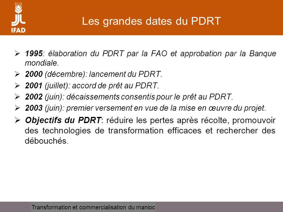 Cassava processing and marketing Les grandes dates du PDRT 1995: élaboration du PDRT par la FAO et approbation par la Banque mondiale. 2000 (décembre)