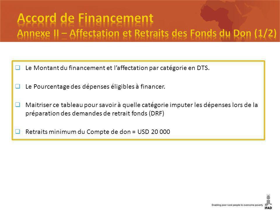Le Montant du financement et laffectation par catégorie en DTS.