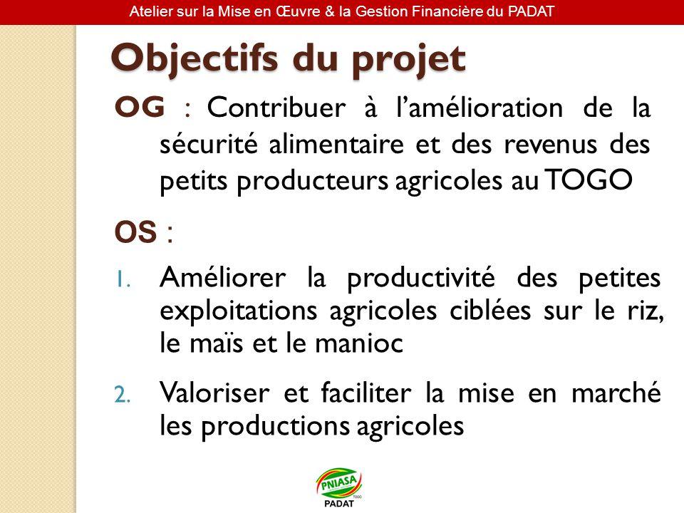 Objectifs du projet OG : Contribuer à lamélioration de la sécurité alimentaire et des revenus des petits producteurs agricoles au TOGO OS : 1.