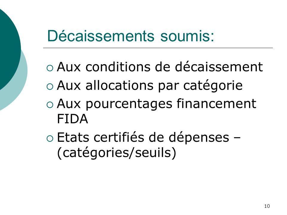 10 Décaissements soumis: Aux conditions de décaissement Aux allocations par catégorie Aux pourcentages financement FIDA Etats certifiés de dépenses – (catégories/seuils)