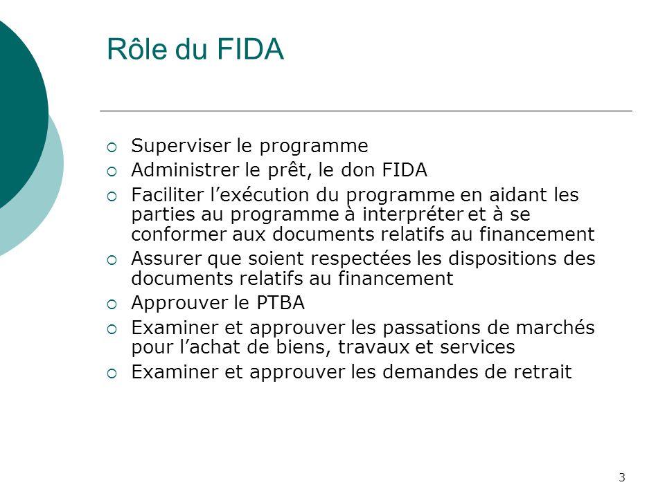 3 Rôle du FIDA Superviser le programme Administrer le prêt, le don FIDA Faciliter lexécution du programme en aidant les parties au programme à interpr