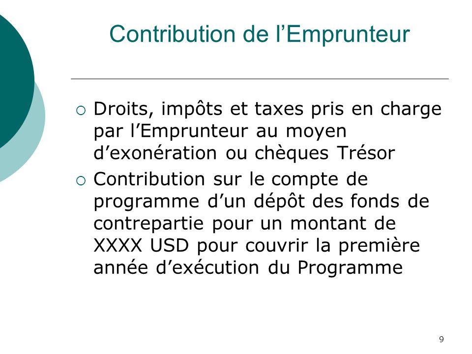 9 Contribution de lEmprunteur Droits, impôts et taxes pris en charge par lEmprunteur au moyen dexonération ou chèques Trésor Contribution sur le compt