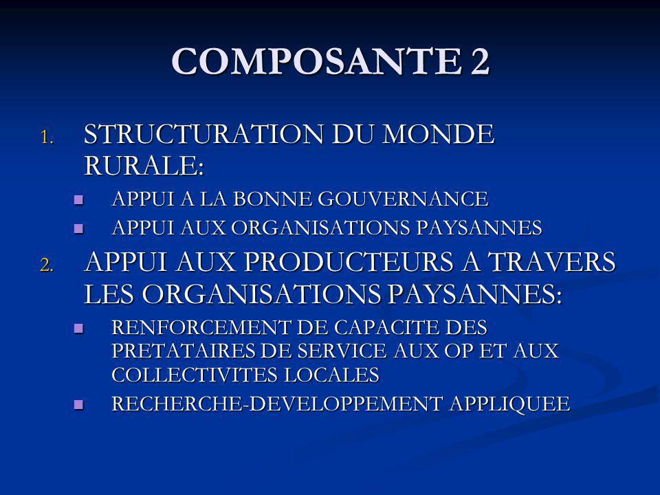 COMPOSANTE 2 1.