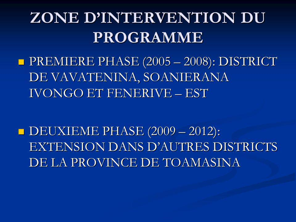 ZONE DINTERVENTION DU PROGRAMME PREMIERE PHASE (2005 – 2008): DISTRICT DE VAVATENINA, SOANIERANA IVONGO ET FENERIVE – EST PREMIERE PHASE (2005 – 2008): DISTRICT DE VAVATENINA, SOANIERANA IVONGO ET FENERIVE – EST DEUXIEME PHASE (2009 – 2012): EXTENSION DANS DAUTRES DISTRICTS DE LA PROVINCE DE TOAMASINA DEUXIEME PHASE (2009 – 2012): EXTENSION DANS DAUTRES DISTRICTS DE LA PROVINCE DE TOAMASINA