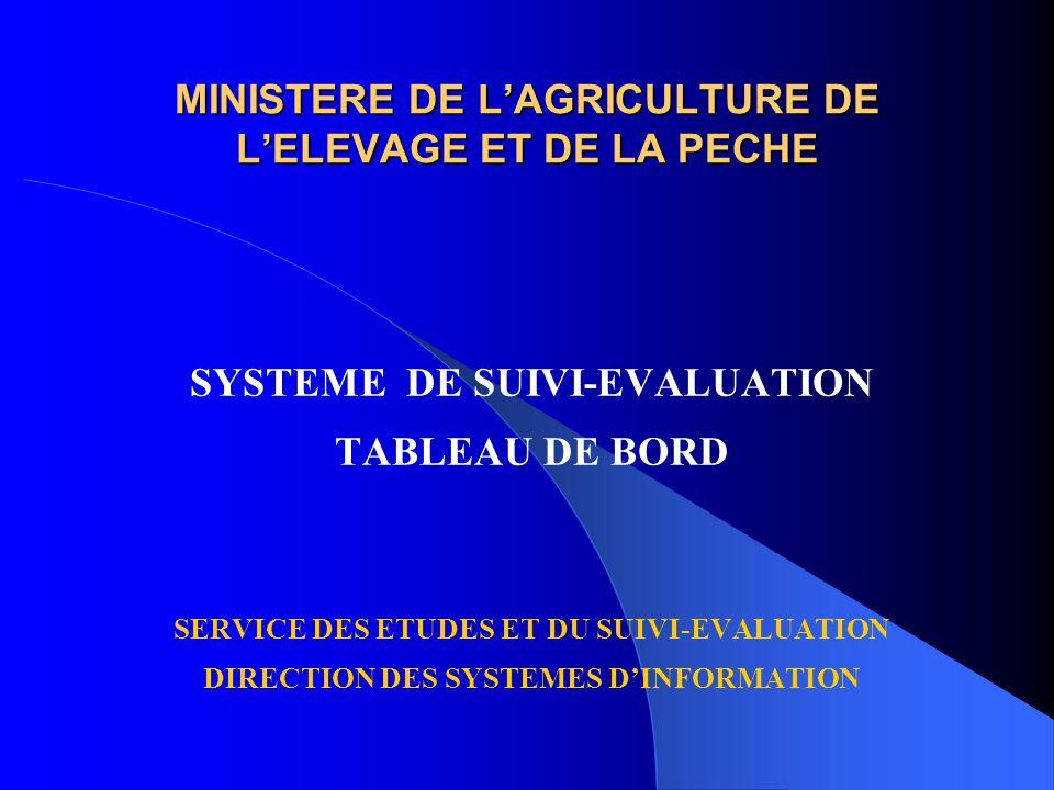 CONTEXTE ACTUEL A partir de la Politique Générale de lEtat qui a défini les orientations macroéconomiques, les priorités ainsi que les tâches prioritaires pour tout le Gouvernement ; le Ministère de lAgriculture, de lElevage et de la Pêche sest fixé comme objectifs pour cette année 2006: 1- La continuation de la mise en œuvre de la réforme institutionnelle du MAEP en dotant 25% des Districts dun Centre de Service Agricole au cours de lannée; 2- Laugmentation de la production rizicole dau moins 15% par rapport à celle de lannée précédente ; 3- Laugmentation de la production piscicole en produisant 10.000.000 dalevins ; 4- Lintensification de la production animale en installant 20 nouvelles fermes délevage laitier intensif ; 5- La mise en œuvre de la politique foncière en établissant 10.000 titres fonciers