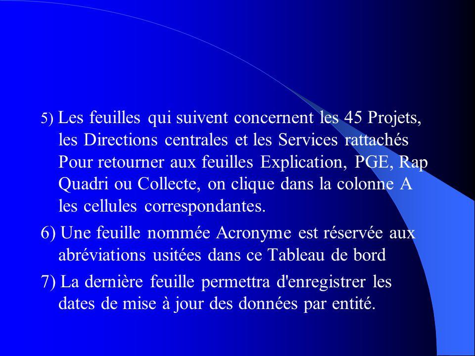 5) Les feuilles qui suivent concernent les 45 Projets, les Directions centrales et les Services rattachés Pour retourner aux feuilles Explication, PGE
