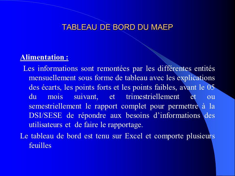 TABLEAU DE BORD DU MAEP Alimentation : Les informations sont remontées par les différentes entités mensuellement sous forme de tableau avec les explic