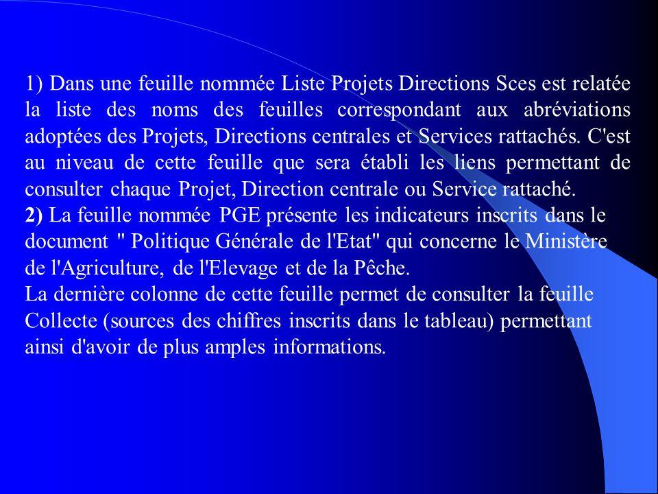 1) Dans une feuille nommée Liste Projets Directions Sces est relatée la liste des noms des feuilles correspondant aux abréviations adoptées des Projet