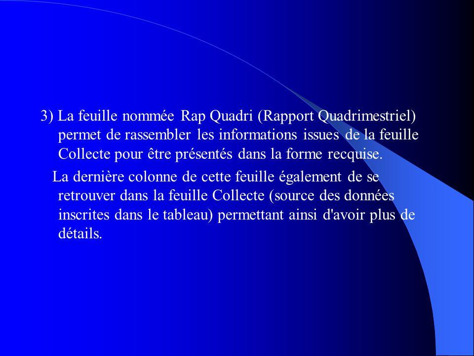 3) La feuille nommée Rap Quadri (Rapport Quadrimestriel) permet de rassembler les informations issues de la feuille Collecte pour être présentés dans