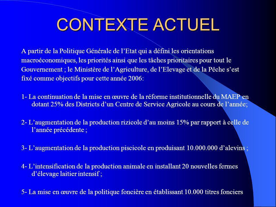 CONTEXTE ACTUEL De son côté, le Ministère en se référant au DSRP et au CDMT a comme mission daccélérer le développement rural pour que les fruits de la croissance soient partagés par tous les Malgaches.