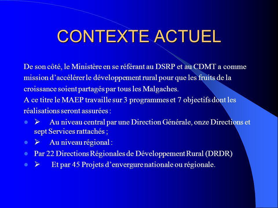 CONTEXTE ACTUEL De son côté, le Ministère en se référant au DSRP et au CDMT a comme mission daccélérer le développement rural pour que les fruits de l
